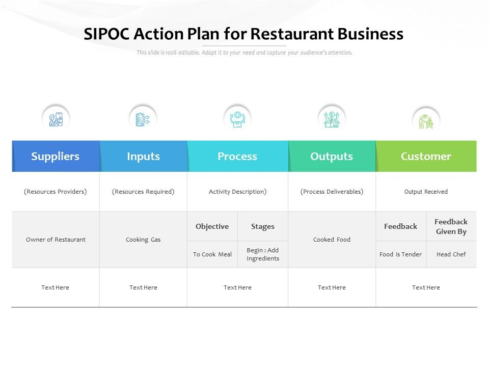 SIPOC Action Plan For Restaurant Business