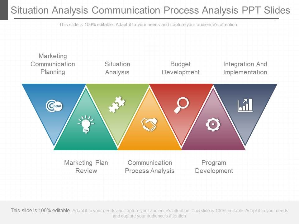 situation_analysis_communication_process_analysis_ppt_slides_Slide01