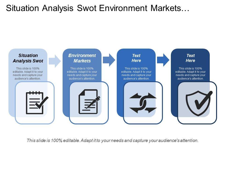 situation analysis swot environment markets targeted marketing plan