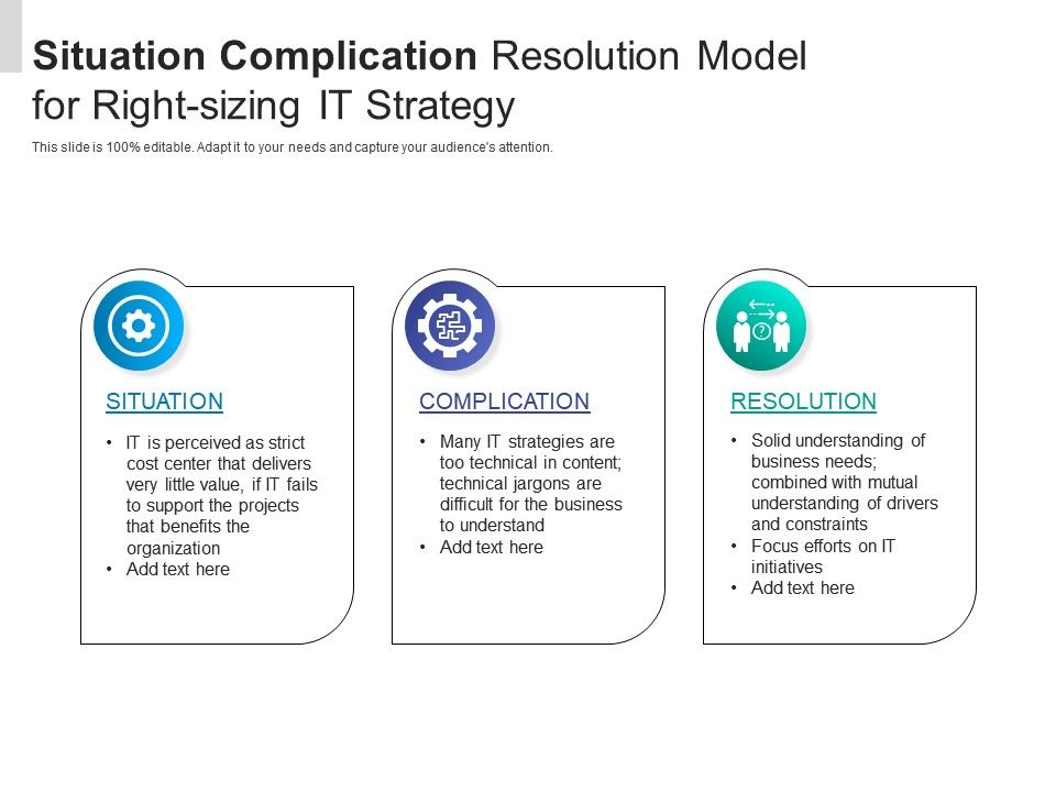 Situation Complication Resolution Model For Right Sizing It Strategy