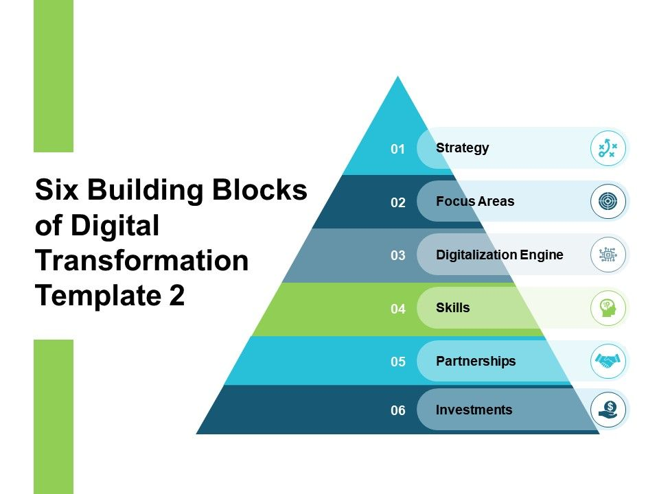 Six Building Blocks Of Digital Transformation Investments Ppt Powerpoint Outline