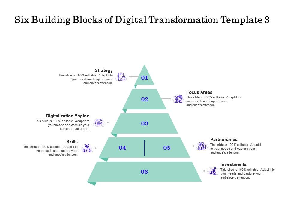 Six Building Blocks Of Digital Transformation Template Investments Ppt Slides