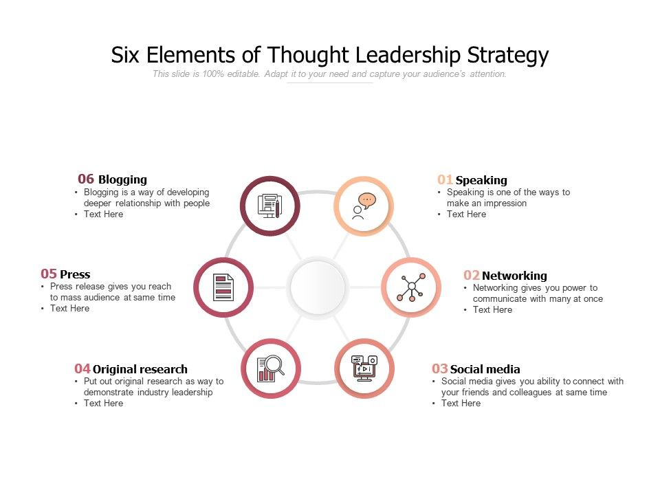 six elements of thought leadership strategy powerpoint. Black Bedroom Furniture Sets. Home Design Ideas