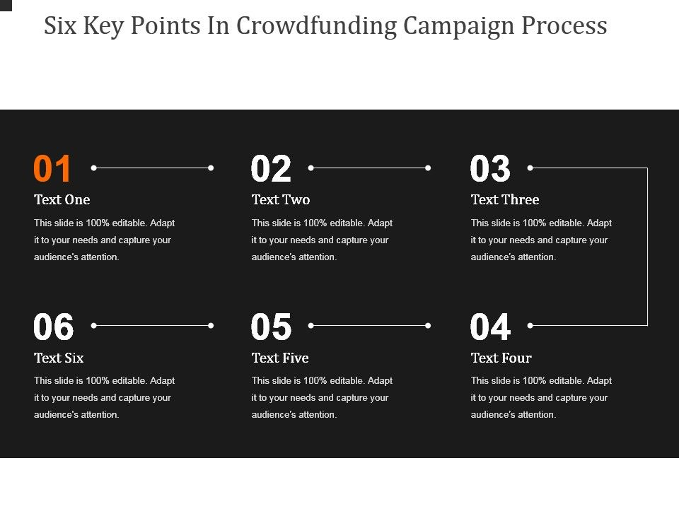A Sample Crowdfunding Platform Business Plan Template