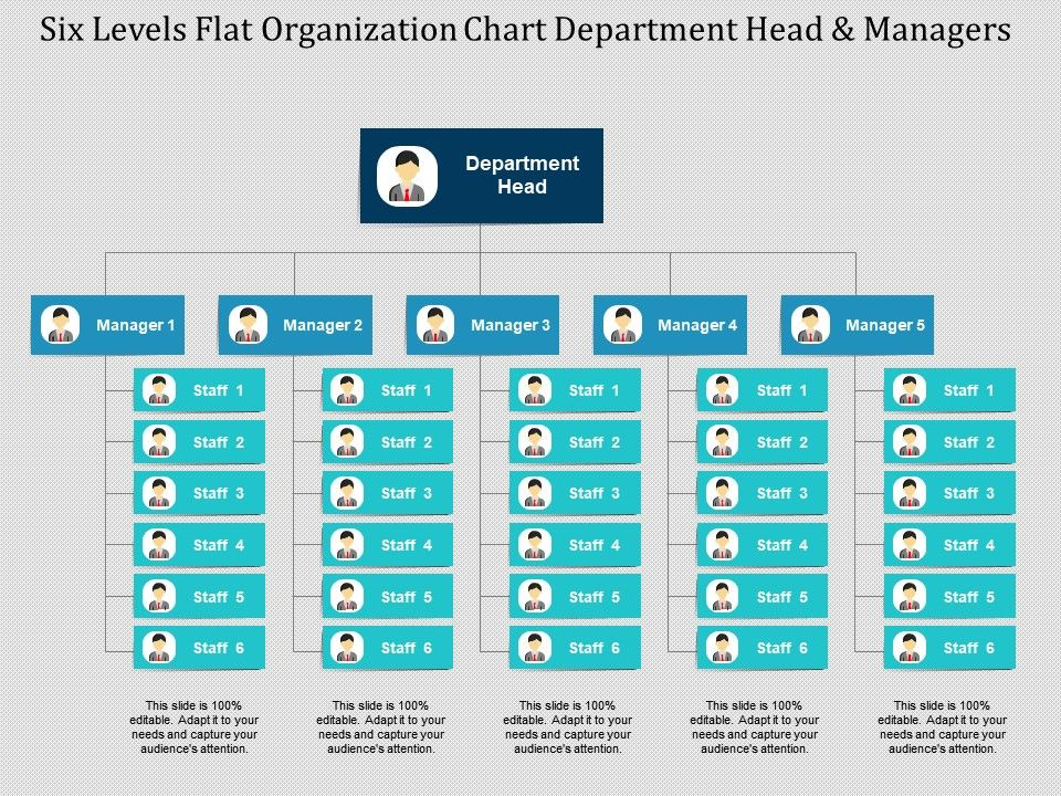 six_levels_flat_organization_chart_department_head_and_managers_Slide01
