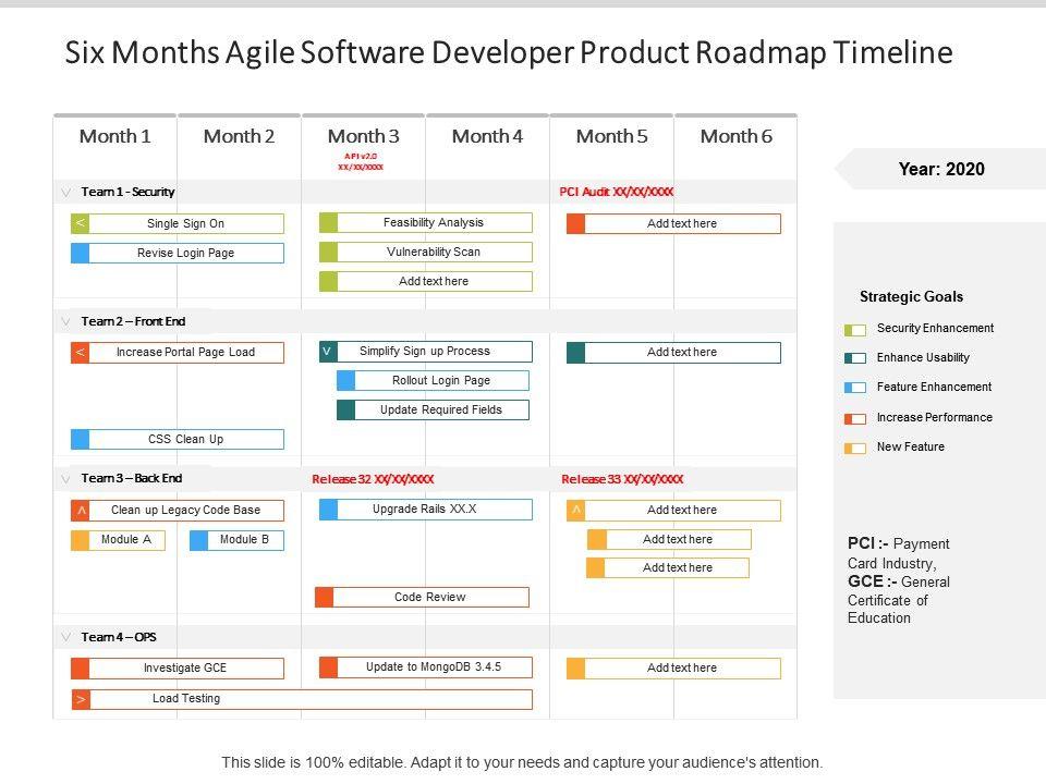 Six Months Agile Software Developer Product Roadmap Timeline