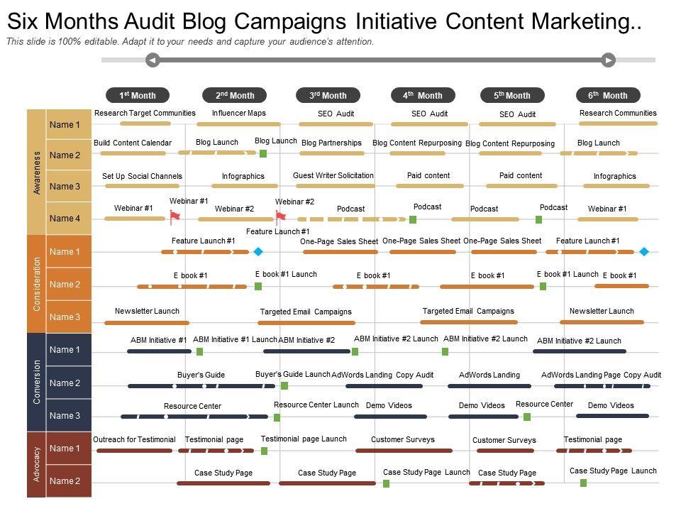 six_months_audit_blog_campaigns_initiative_content_marketing_timeline_Slide01