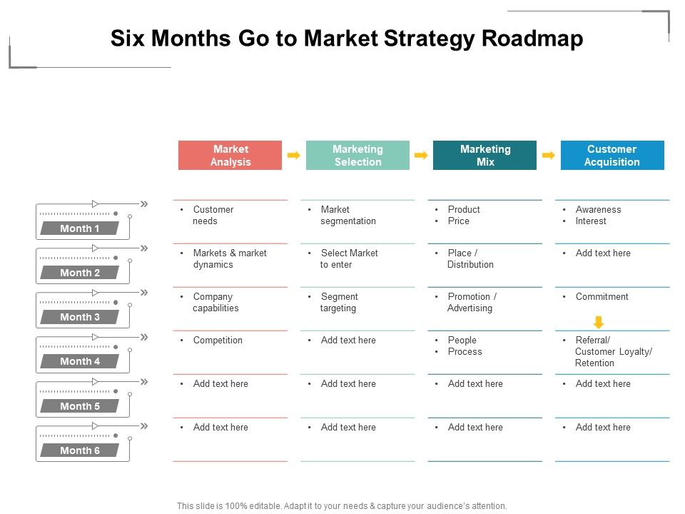 Six Months Go To Market Strategy Roadmap