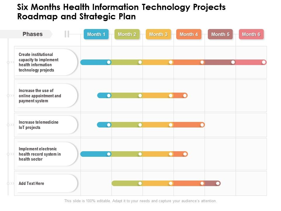 Six Months Health Information Technology Projects Roadmap And Strategic Plan