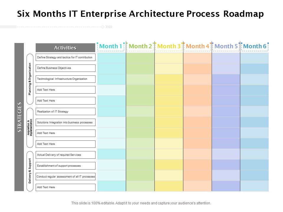 Six Months IT Enterprise Architecture Process Roadmap