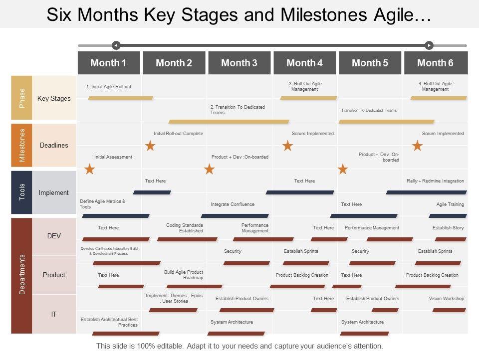 six_months_key_stages_and_milestones_agile_transformation_timeline_Slide01