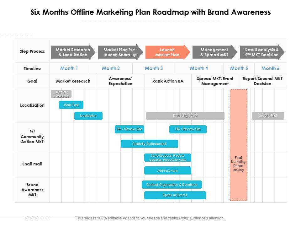 Six Months Offline Marketing Plan Roadmap With Brand Awareness