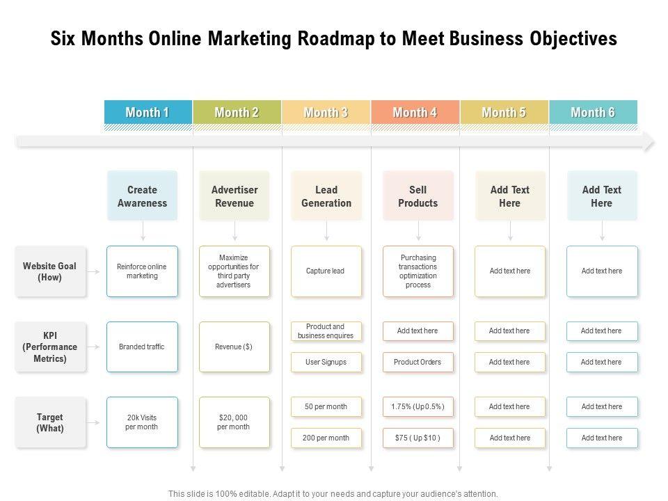 Six Months Online Marketing Roadmap To Meet Business Objectives