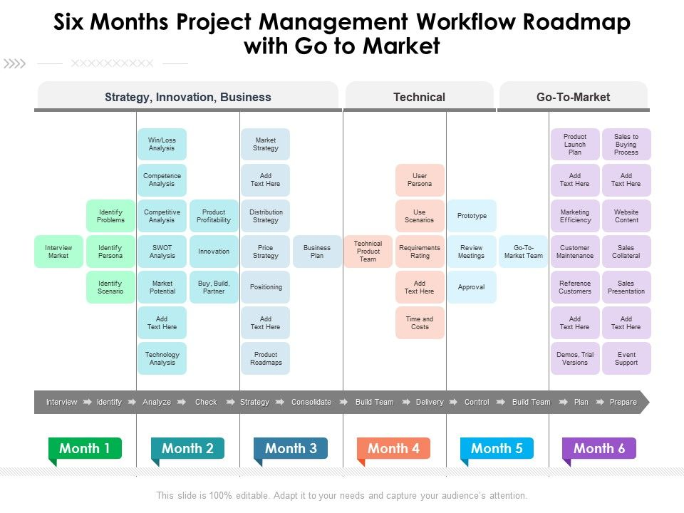 Six Months Project Management Workflow Roadmap With Go To Market