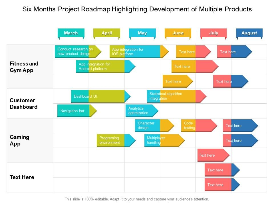 Six Months Project Roadmap Highlighting Development Of Multiple Products