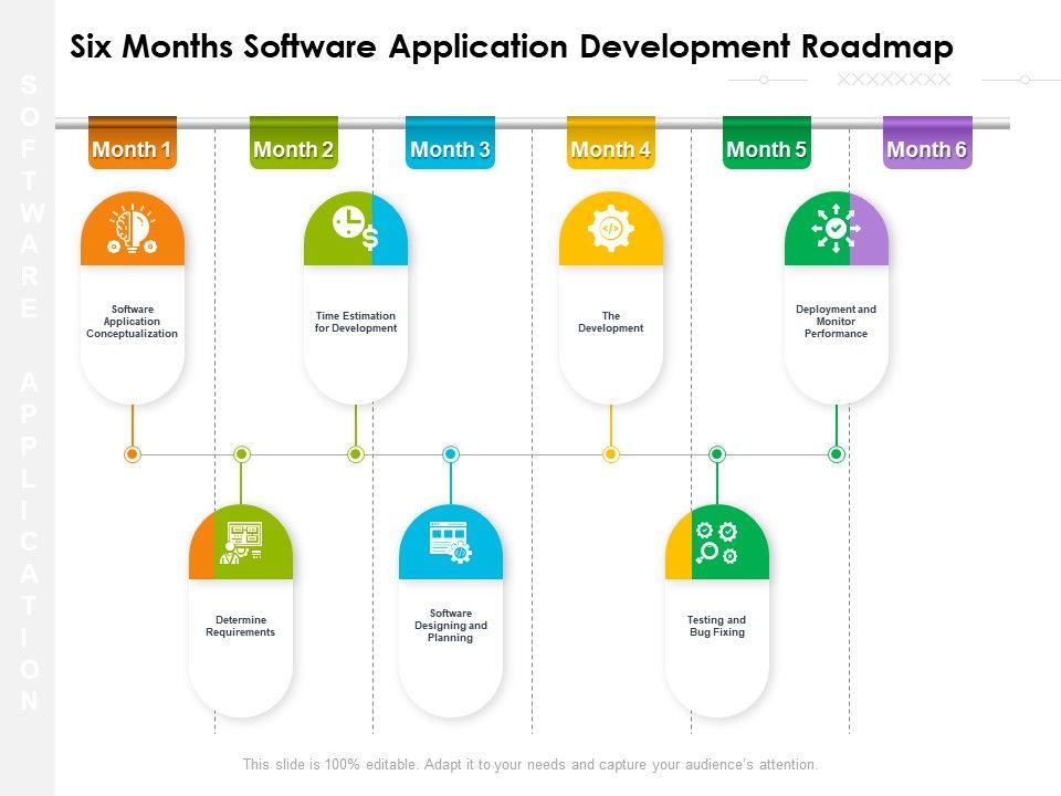 Six Months Software Application Development Roadmap