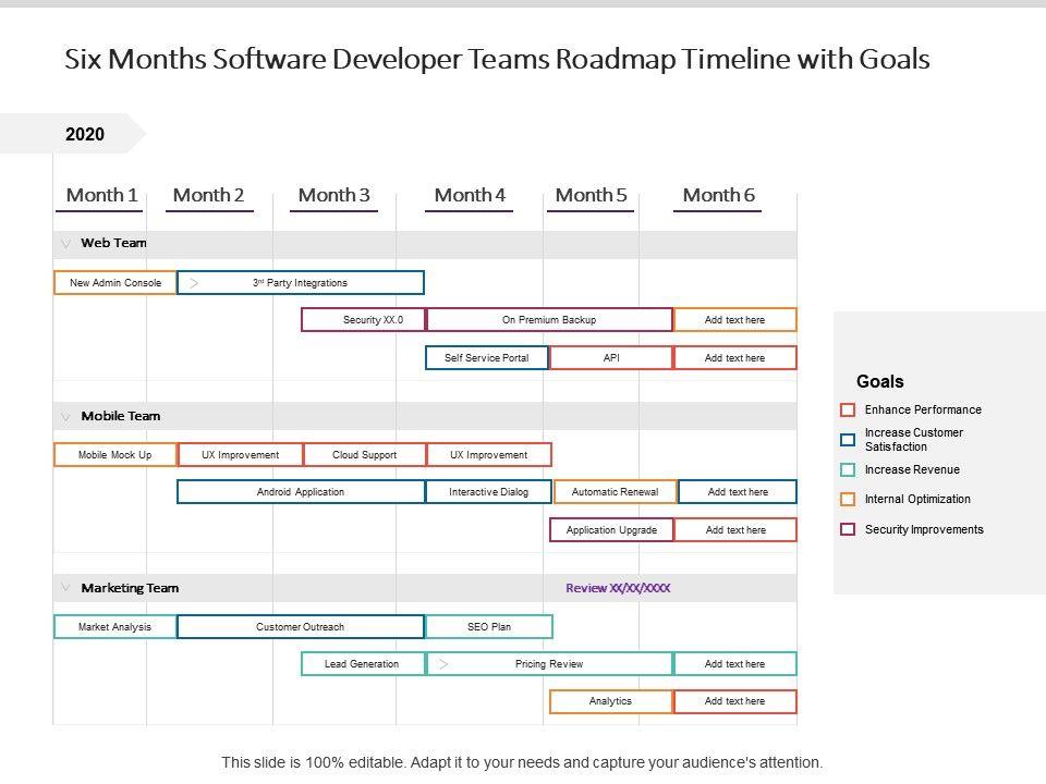 Six Months Software Developer Teams Roadmap Timeline With Goals