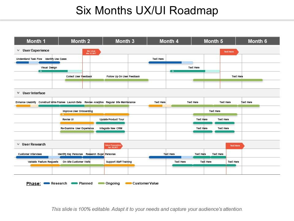 Six Months Ux Ui Roadmap Presentation Powerpoint Templates Ppt