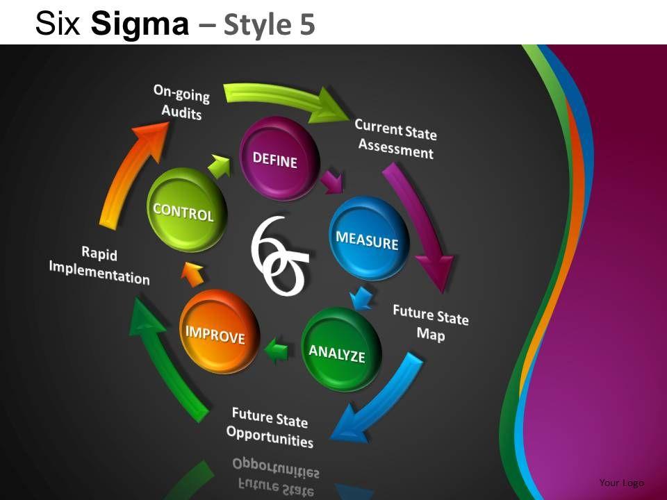 six_sigma_5_powerpoint_presentation_slides_db_Slide01