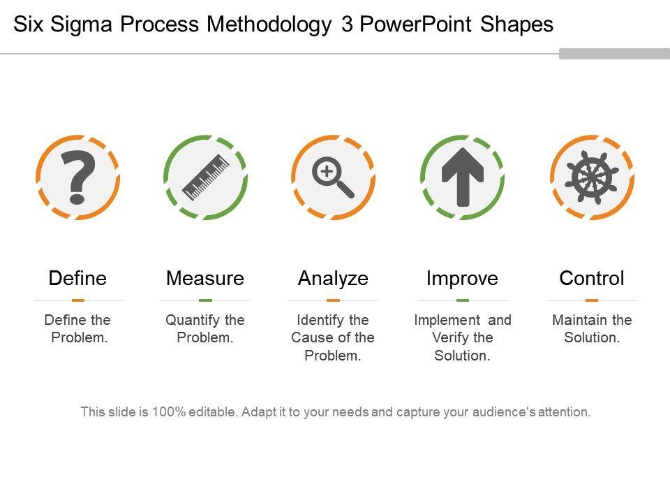 six_sigma_process_methodology_3_powerpoint_shapes_Slide01