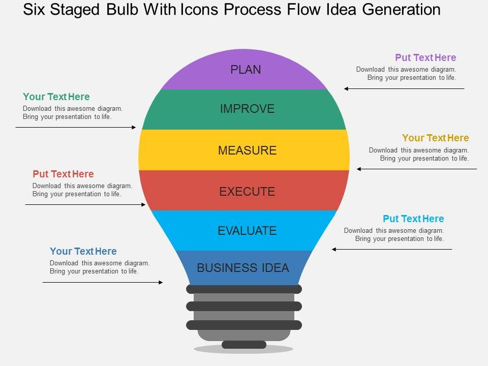18 Best Idea Generation Techniques