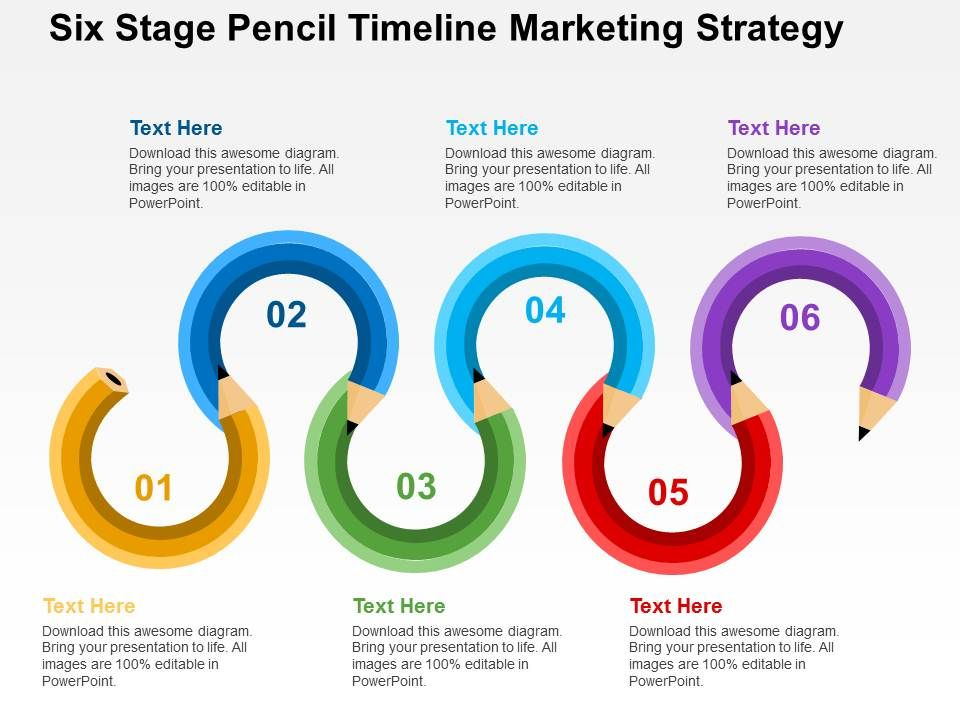 strategic timeline template
