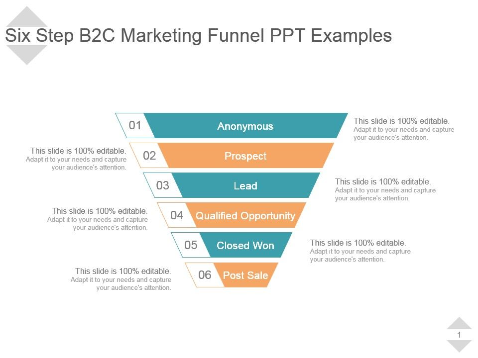 six step b2c marketing funnel ppt examples powerpoint templates