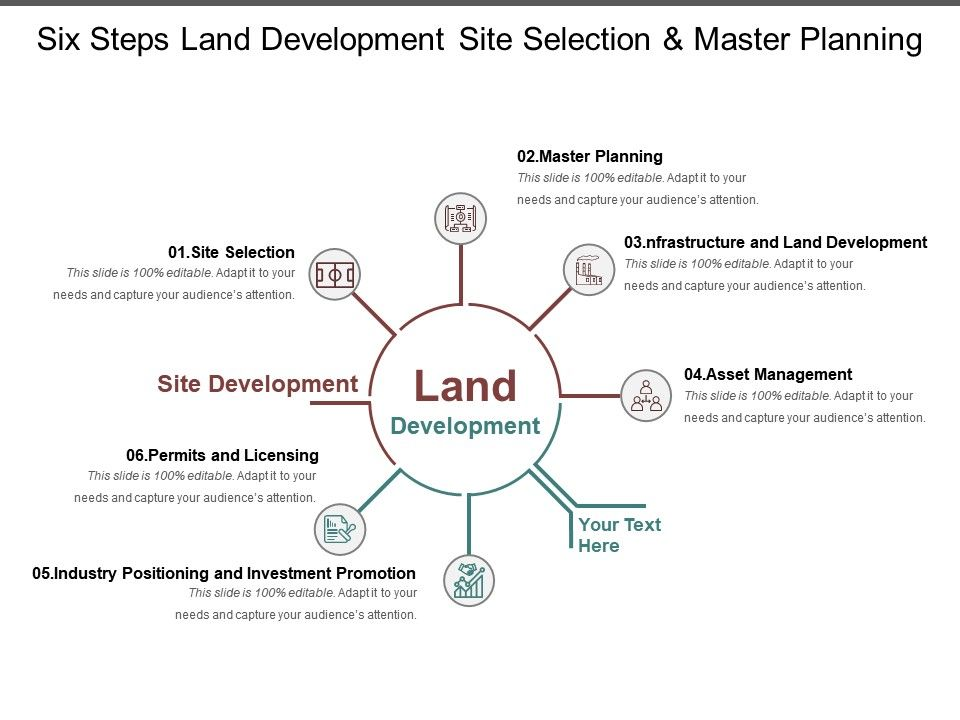 Land Development Steps : Six steps land development site selection and master