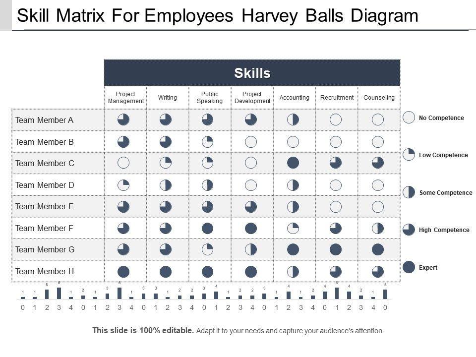 skill_matrix_for_employees_harvey_balls_diagram_ppt_background_Slide01