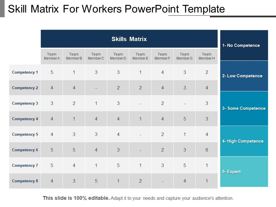 Skill Matrix For Workers Powerpoint Template   Templates