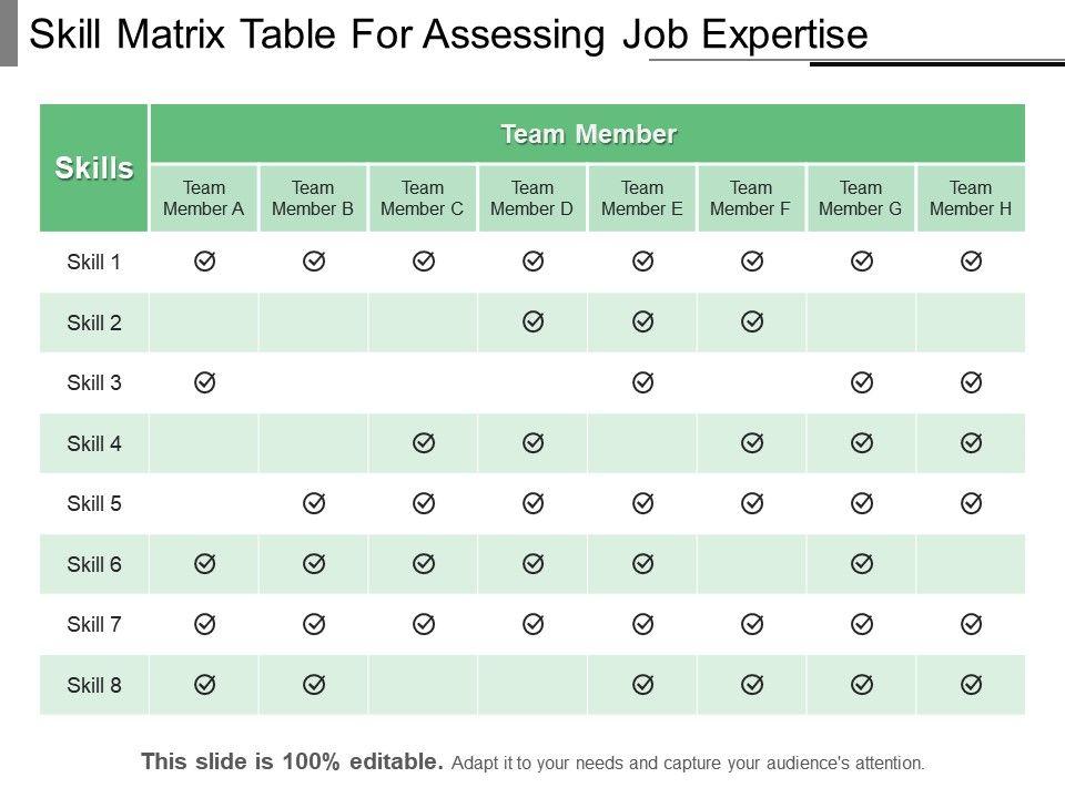 skill_matrix_table_for_assessing_job_expertise_ppt_example_file_Slide01