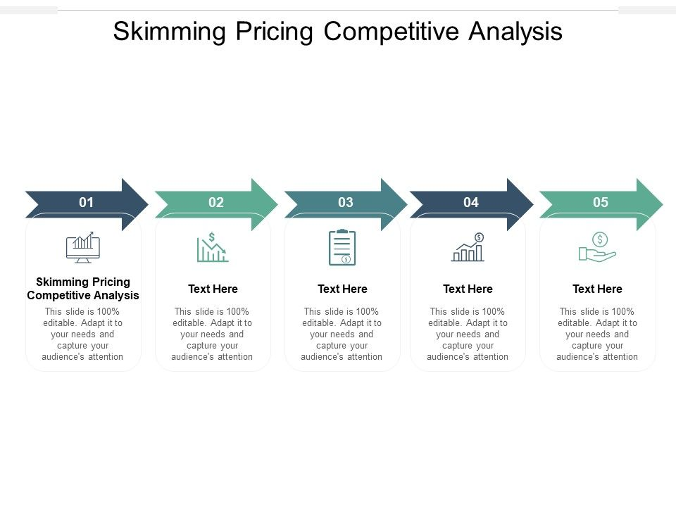 Skimming Pricing Competitive Analysis Ppt Powerpoint Presentation File Inspiration Cpb