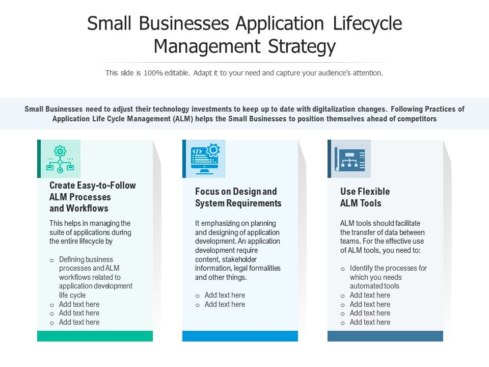 Small Businesses Application Lifecycle Management Strategy