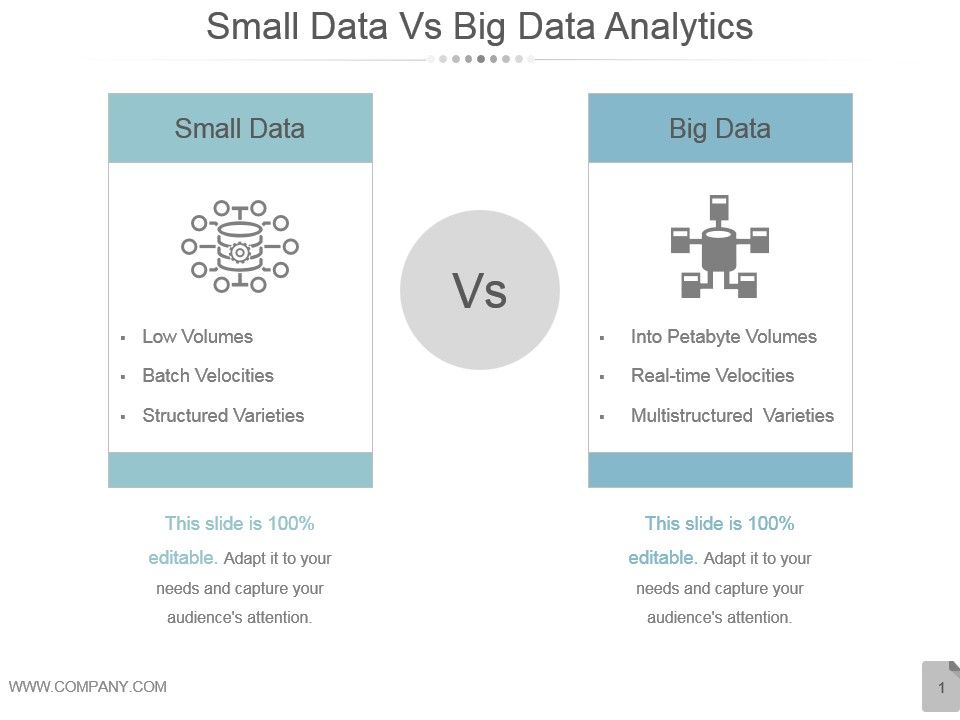 small data vs big data Small Data Vs Big Data Analytics Ppt Examples Professional ...