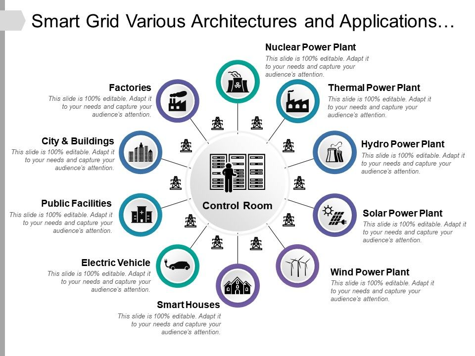 smart_grid_various_architectures_and_applications_about_renewable_energy_and_modern_Slide01
