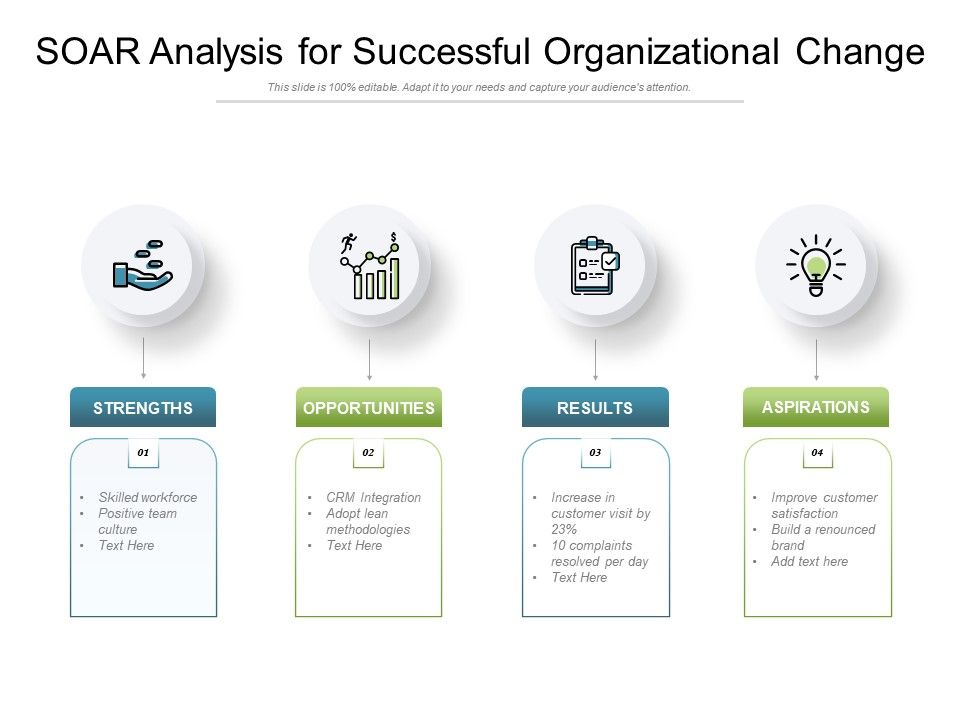 Soar Analysis For Successful Organizational Change