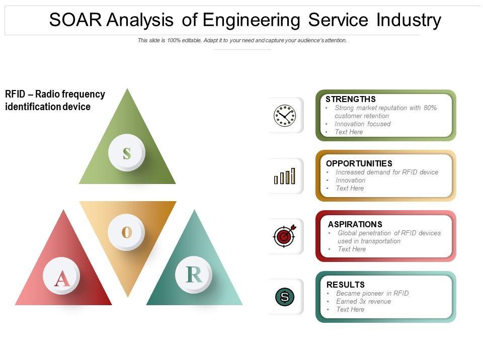 Soar Analysis Of Engineering Service Industry