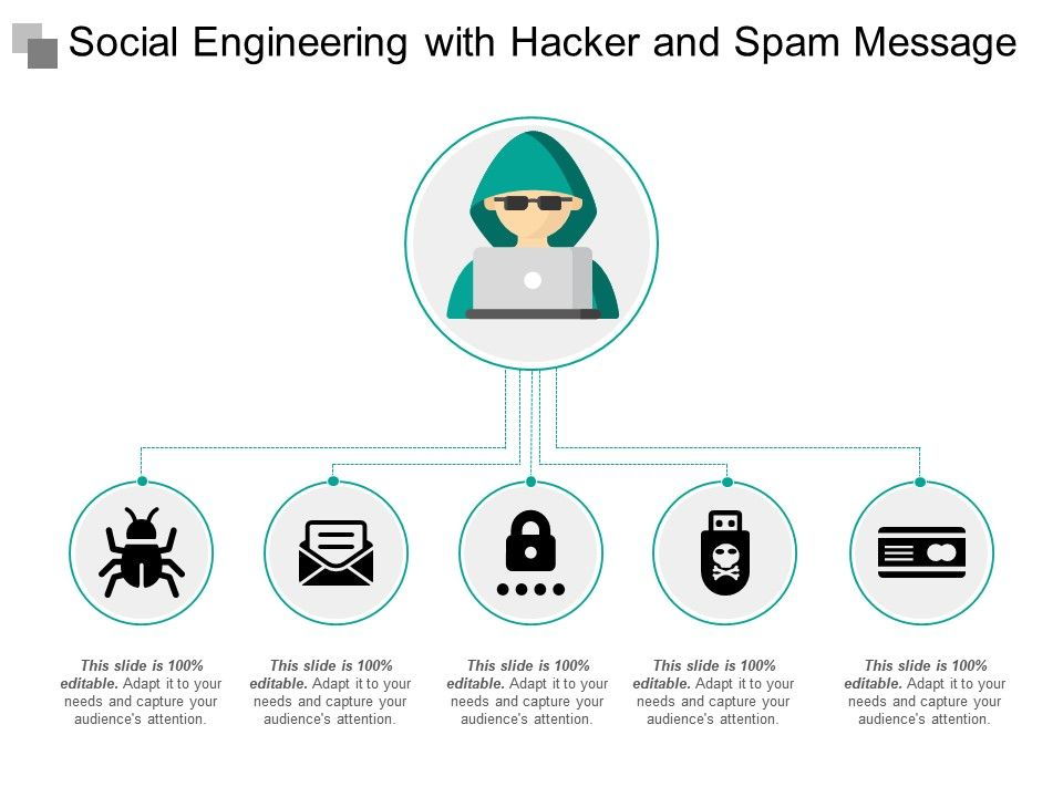 social_engineering_with_hacker_and_spam_message_Slide01