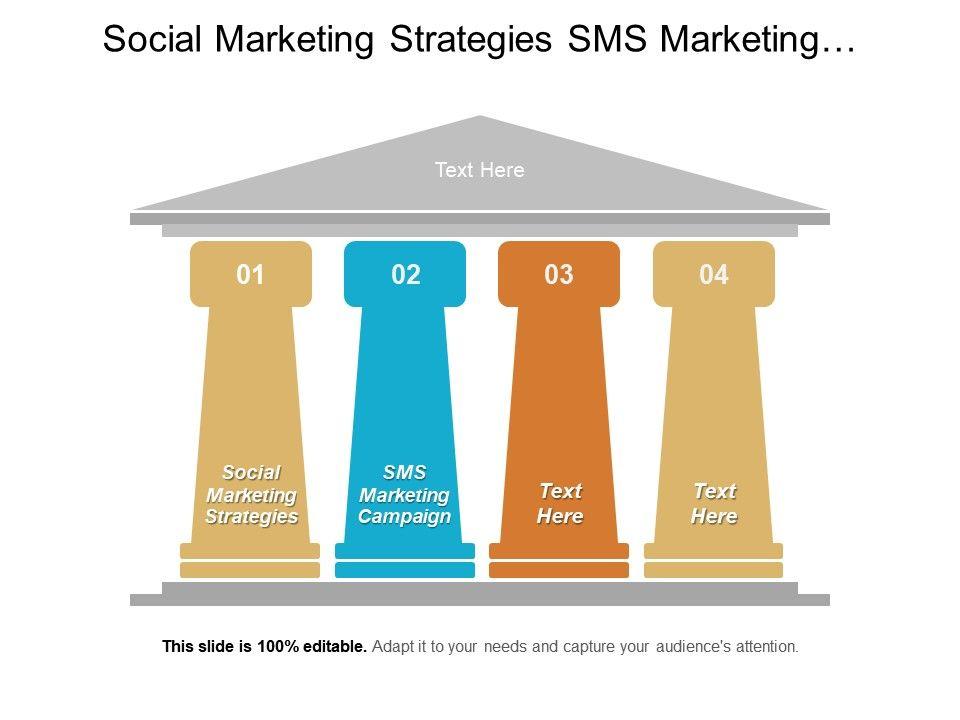 Social Marketing Strategies Sms Marketing Campaign