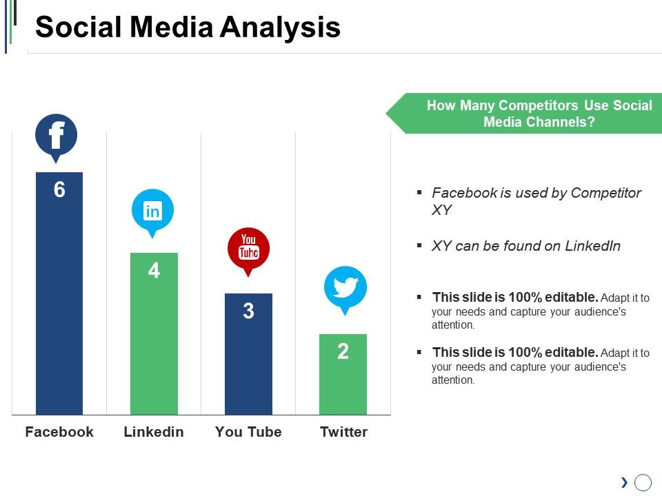social media analysis powerpoint slide introduction powerpoint