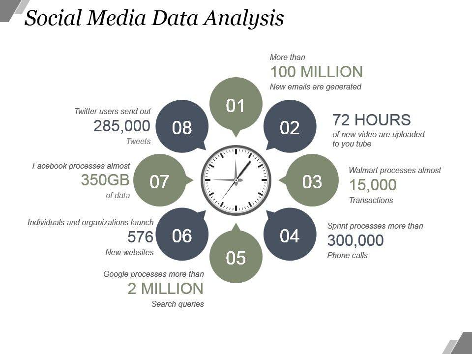 social_media_data_analysis_powerpoint_slide_influencers_Slide01
