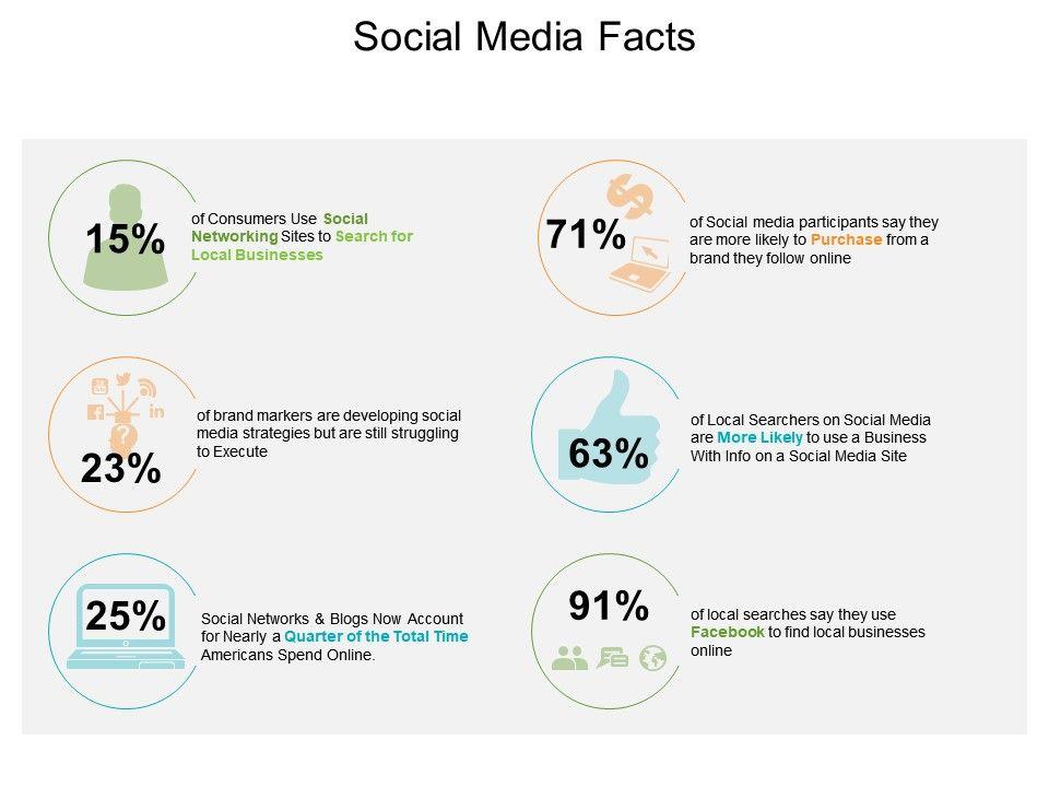 social_media_facts_powerpoint_slide_deck_Slide01