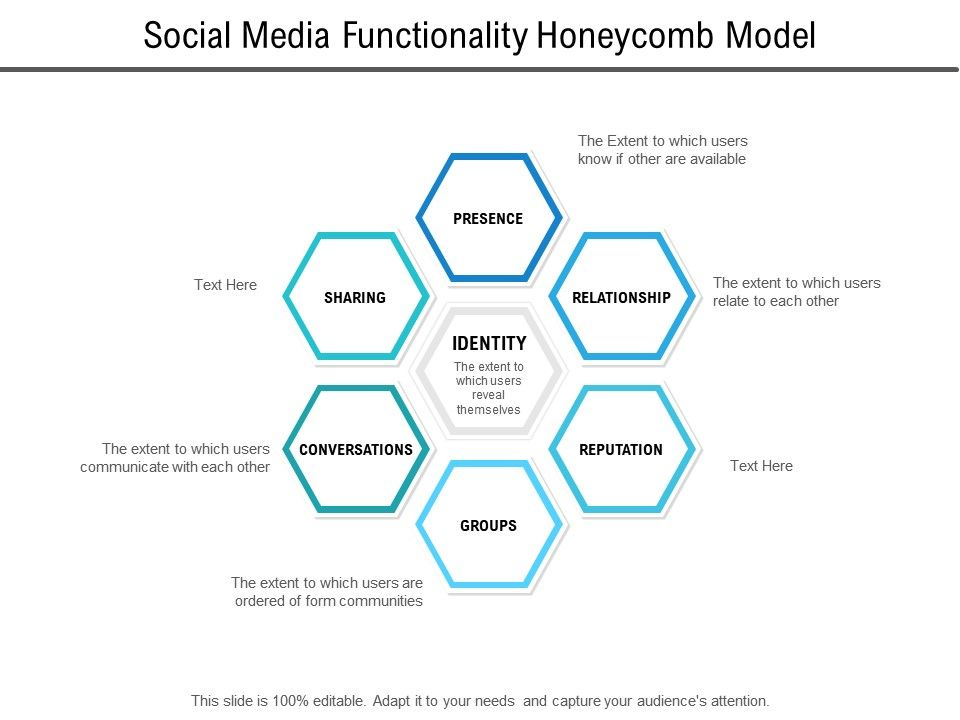 social_media_functionality_honeycomb_model_Slide01
