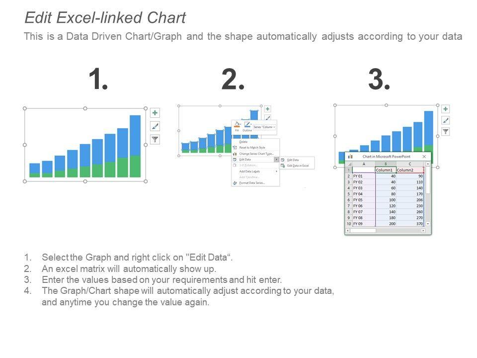 Social Media Kpi Dashboard Showing Facebook Page Stats