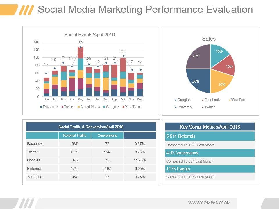 social_media_marketing_performance_evaluation_ppt_diagrams_Slide01