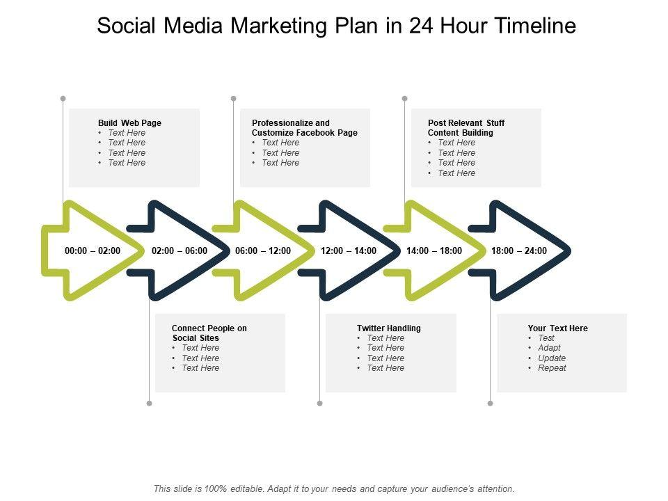Social Media Marketing Plan In 24 Hour Timeline