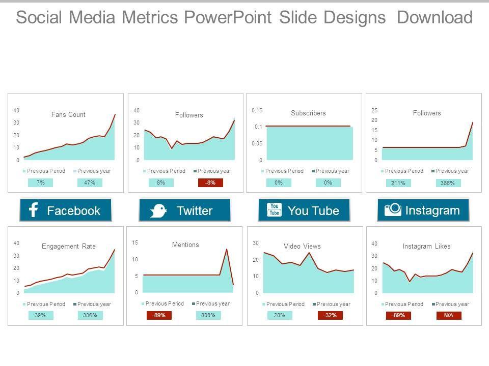 social_media_metrics_powerpoint_slide_designs_download_Slide01