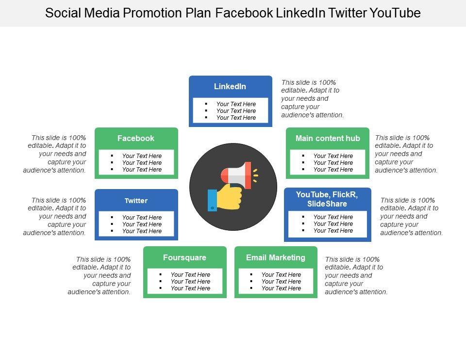 social_media_promotion_plan_facebook_linkedin_twitter_youtube_Slide01