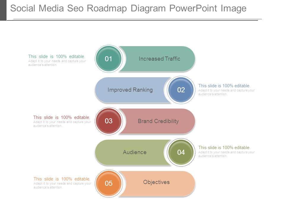 Social Media Seo Roadmap Diagram Powerpoint Image PowerPoint - Seo roadmap template