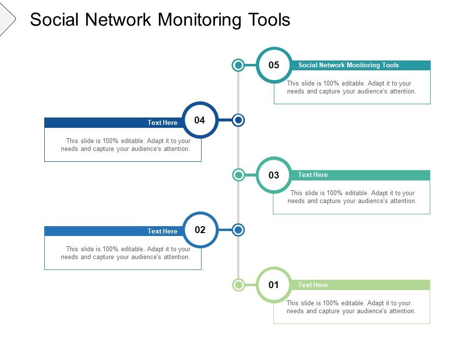 Social Network Monitoring Tools Ppt Powerpoint Presentation Images Cpb